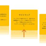 海外のウェブサイトでよくみる「要素が画面内に入ったらふわっとフェードインするあれ」の実装方法