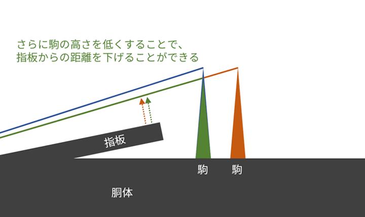 strings_002